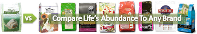 Compare Life's Abundance Pet Food to Other Brands